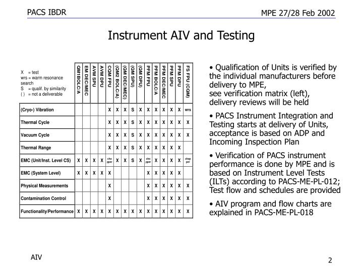 Instrument aiv and testing
