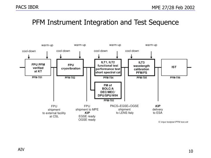 PFM Instrument Integration and Test Sequence