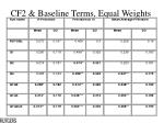 cf2 baseline terms equal weights