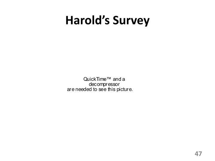 Harold's Survey