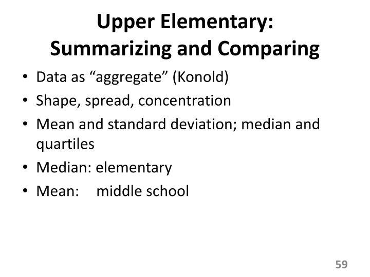 Upper Elementary: