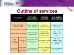 outline of services