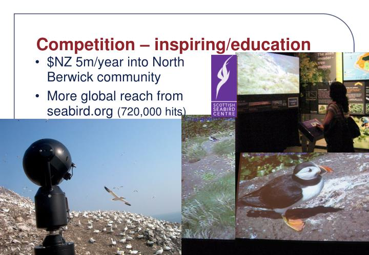 Competition – inspiring/education