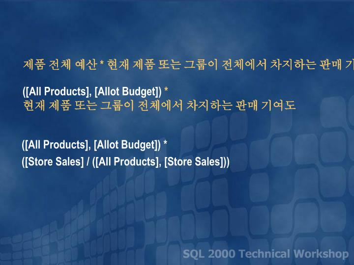 ([All Products], [Allot Budget]) *