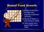 mutual fund growth