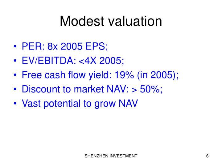 Modest valuation
