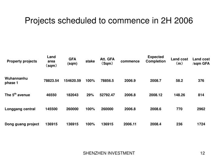 Projects scheduled to commence in 2H 2006