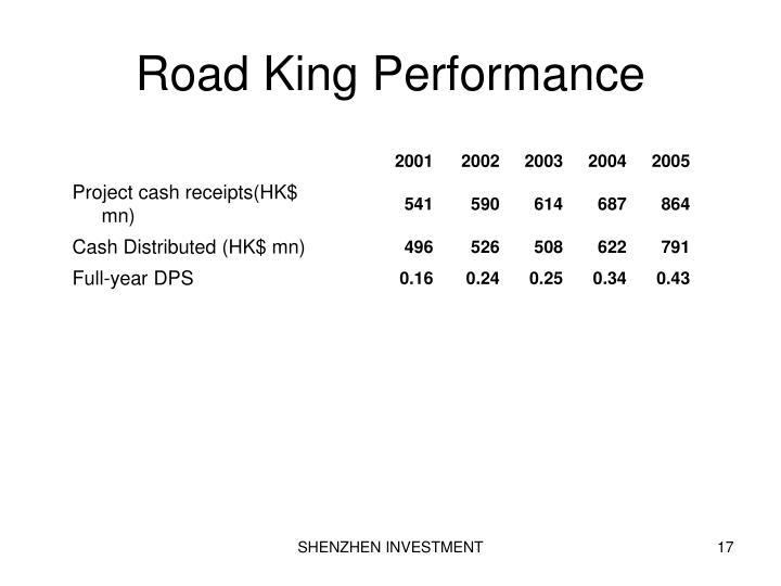 Road King Performance
