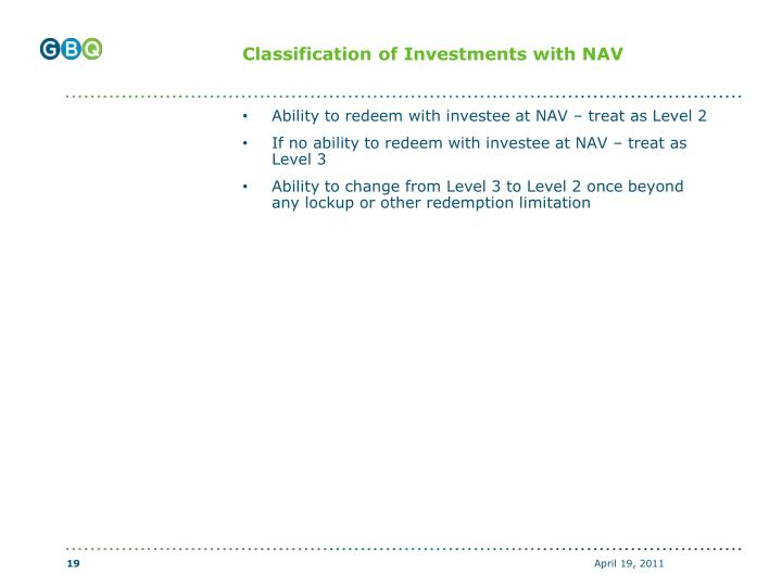 Classification of Investments with NAV
