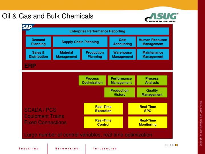 Oil & Gas and Bulk Chemicals