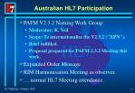 australian hl7 participation