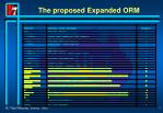 the proposed expanded orm