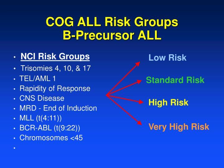 COG ALL Risk Groups
