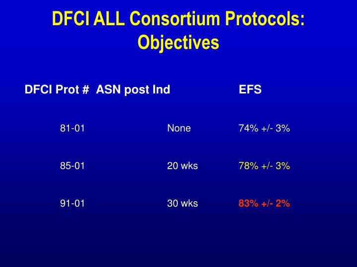 DFCI ALL Consortium Protocols:
