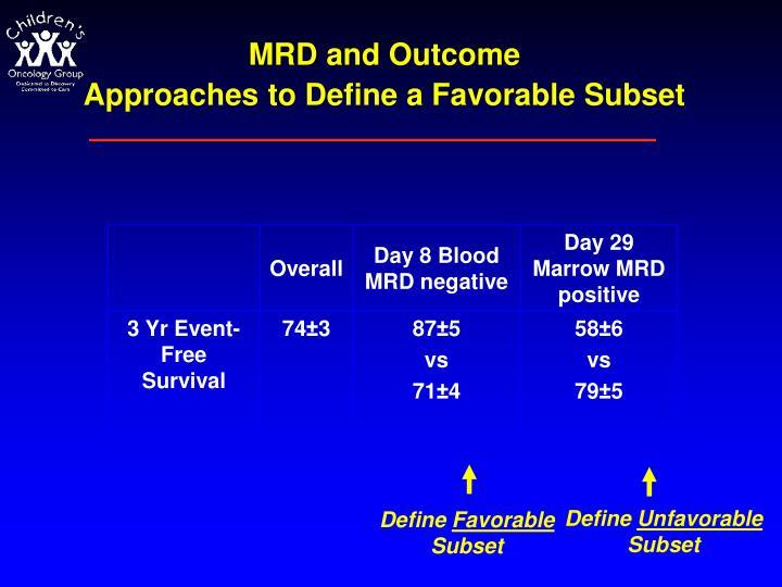 MRD and Outcome