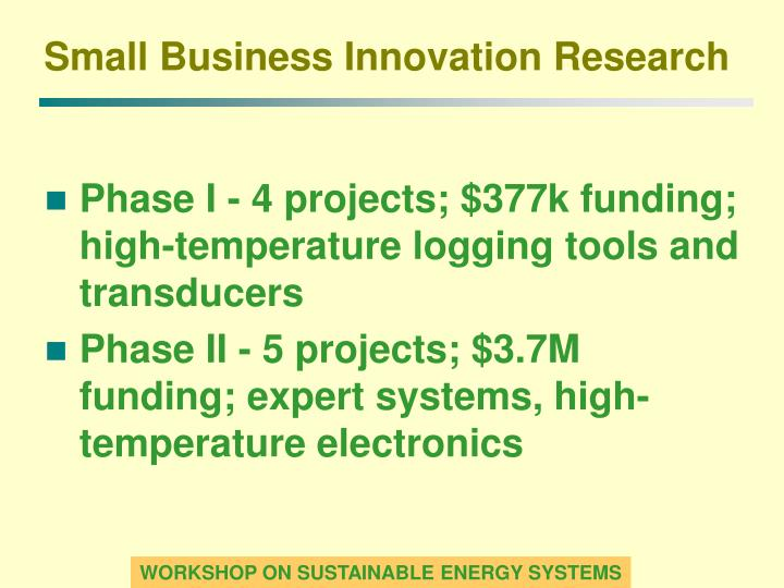 Small Business Innovation Research