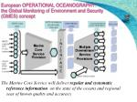 european operational oceanography the global monitoring of environment and security gmes concept