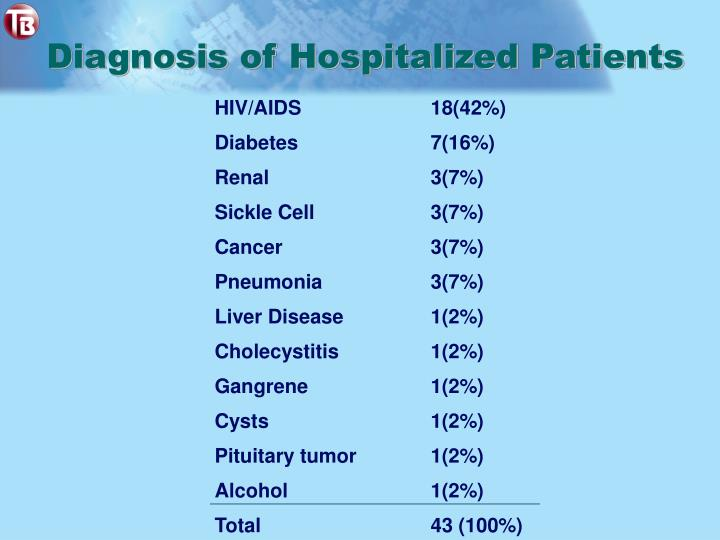 Diagnosis of Hospitalized Patients