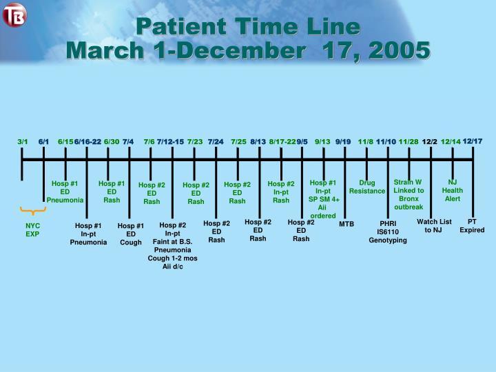 Patient Time Line
