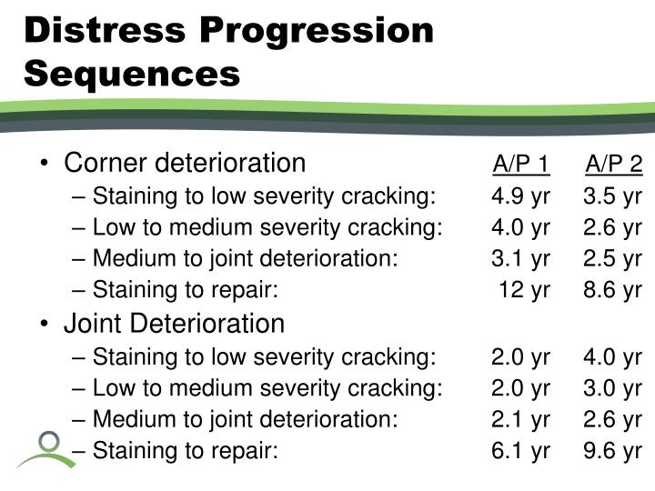 Distress Progression Sequences