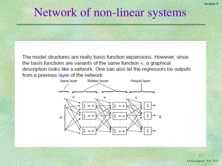 Network of non-linear systems