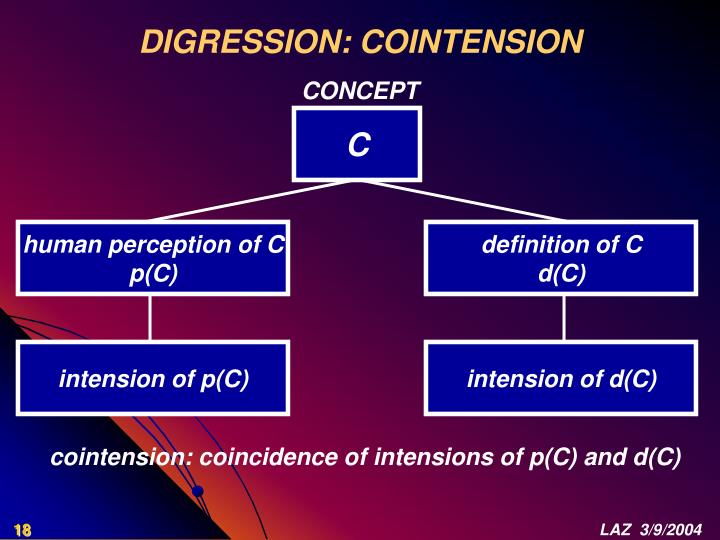 DIGRESSION: COINTENSION