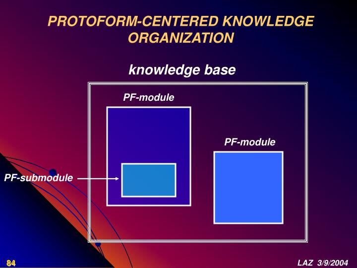 PROTOFORM-CENTERED KNOWLEDGE ORGANIZATION