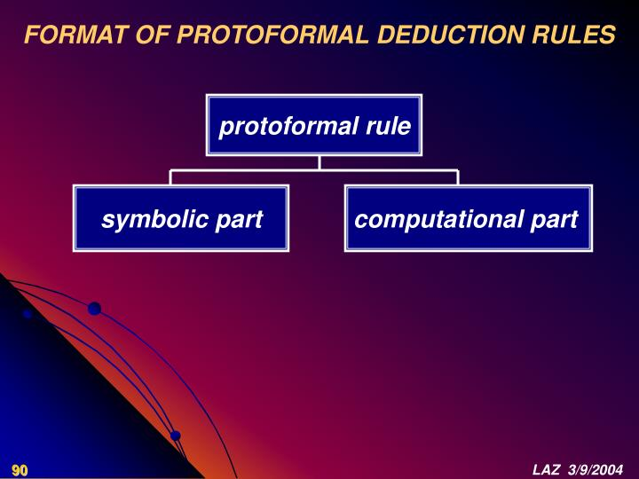 FORMAT OF PROTOFORMAL DEDUCTION RULES