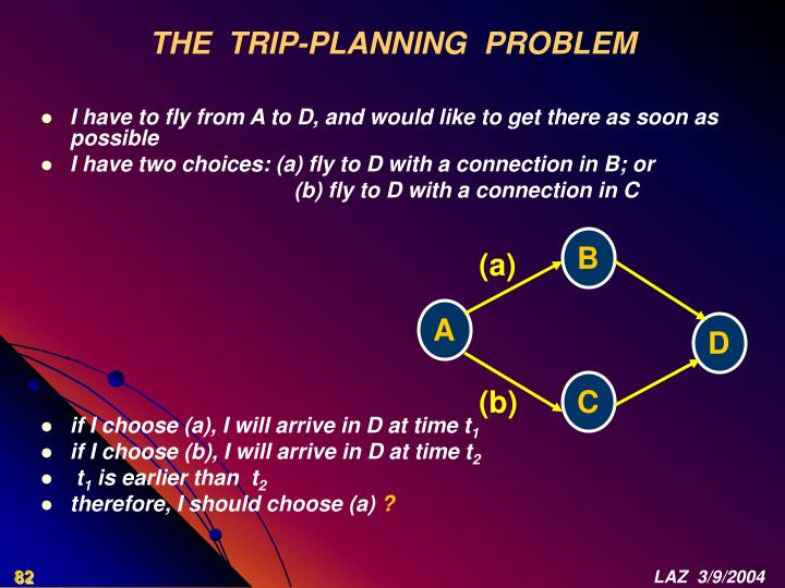 THE  TRIP-PLANNING  PROBLEM