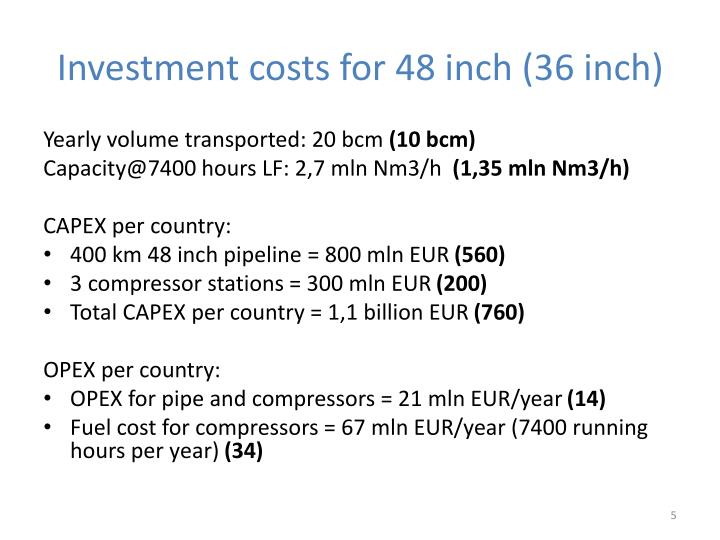 Investment costs for 48 inch (36 inch)