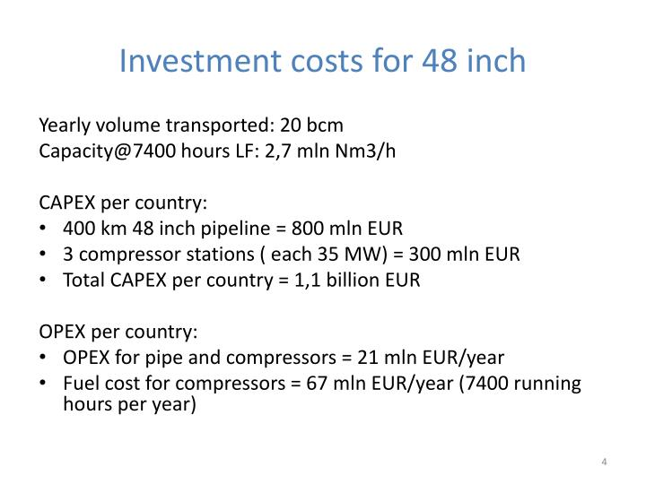 Investment costs for 48 inch