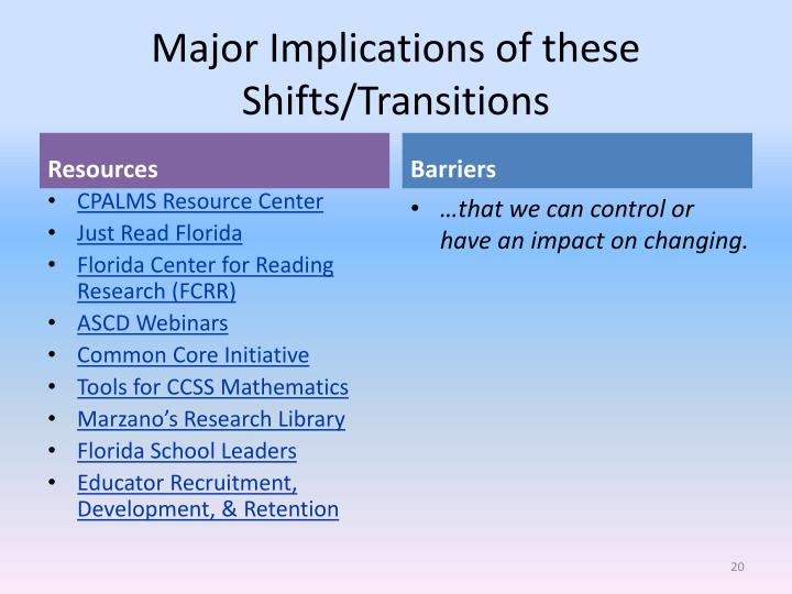 Major Implications of these Shifts/Transitions