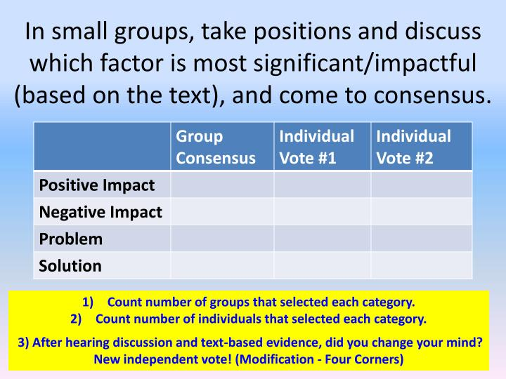In small groups, take positions and discuss which factor is most significant/impactful (based on the text), and come to consensus.