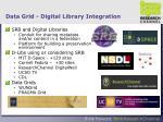 data grid digital library integration