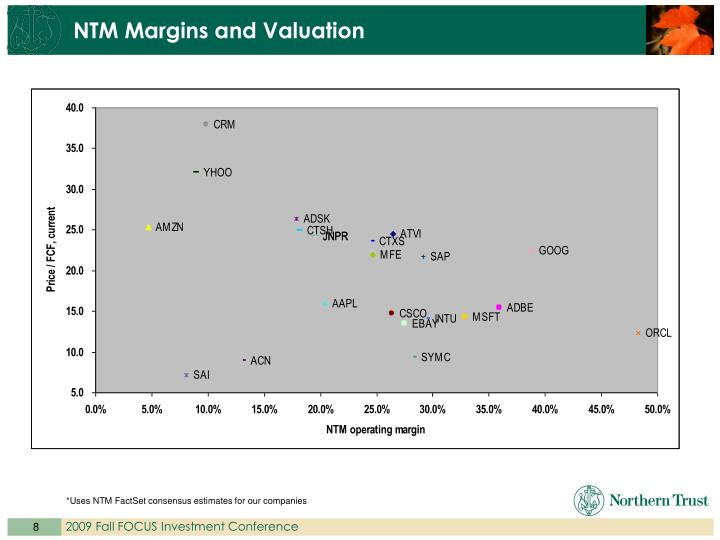 NTM Margins and Valuation