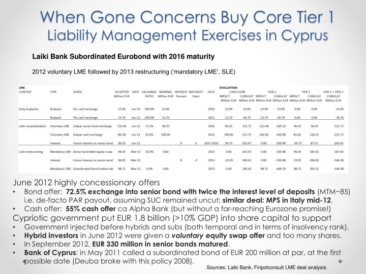 When Gone Concerns Buy Core Tier 1
