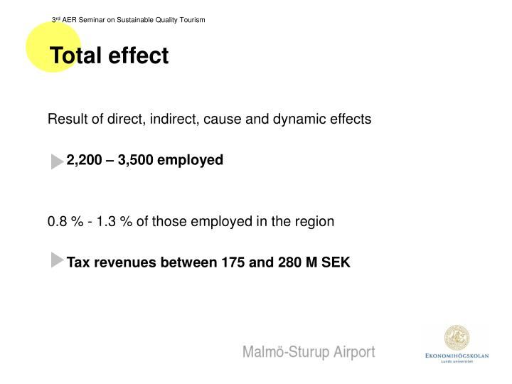 Total effect