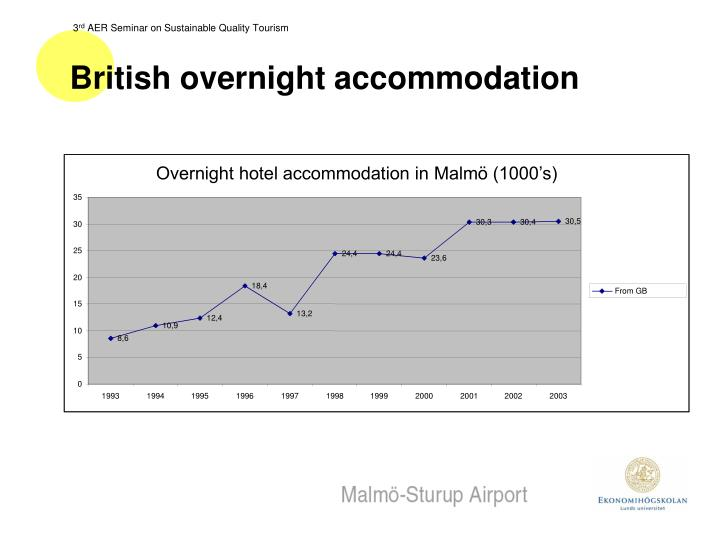 British overnight accommodation