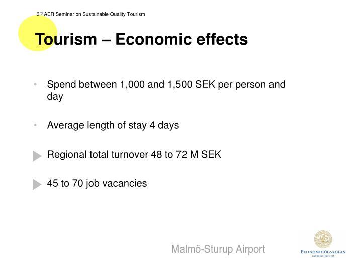 Tourism – Economic effects