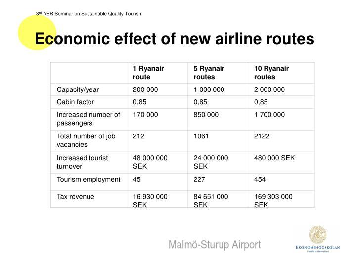 1 Ryanair route