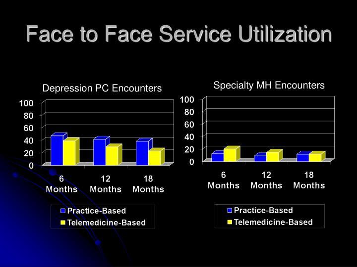 Face to Face Service Utilization