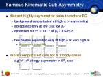 famous kinematic cut asymmetry