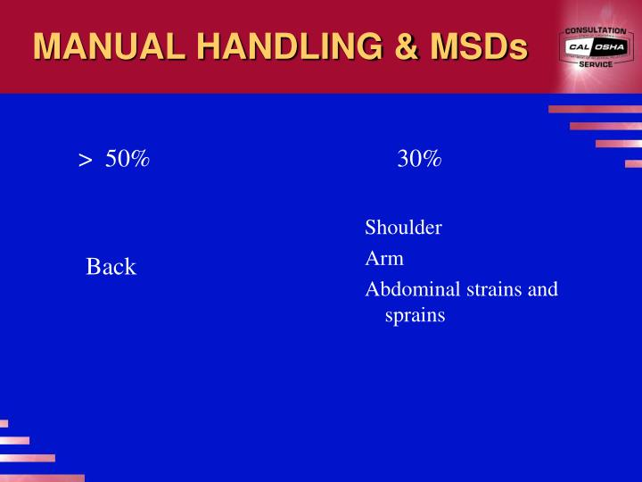 Manual handling msds