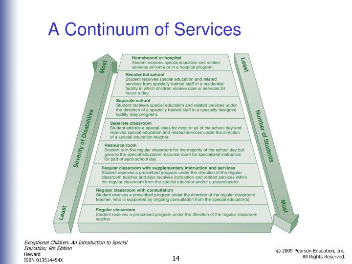 A Continuum of Services