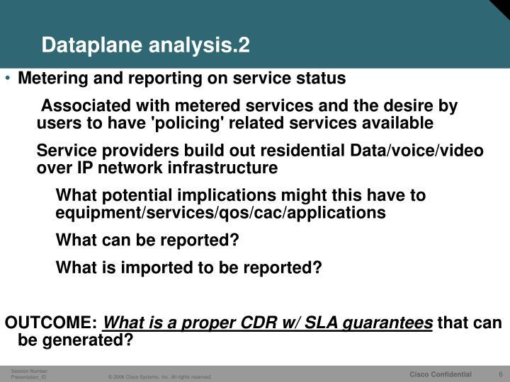 Dataplane analysis.2