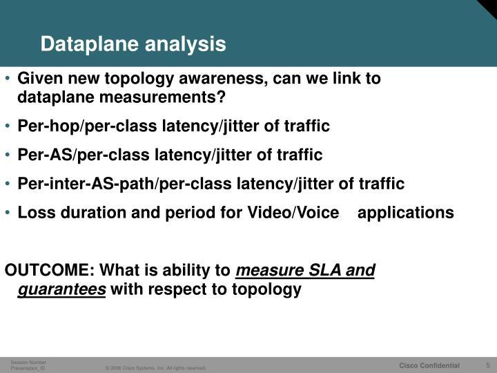 Dataplane analysis