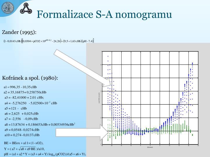 Formalizace S-A nomogramu