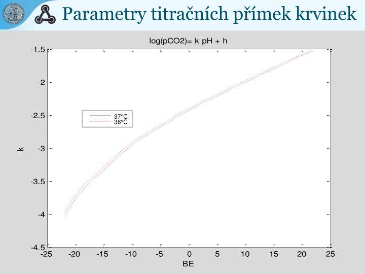 Parametry titračních přímek krvinek