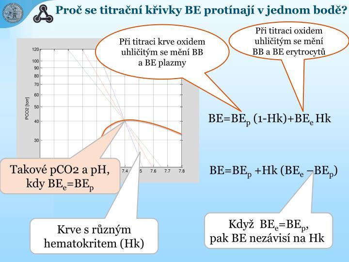Při titraci oxidem uhličitým se mění BB a BE erytrocytů