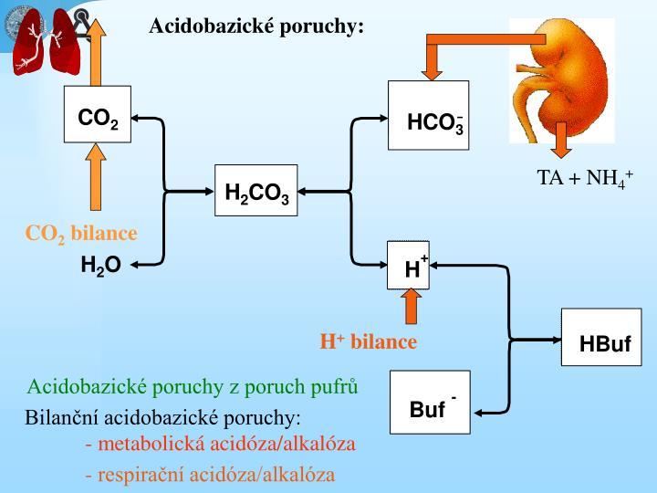 Acidobazické poruchy: